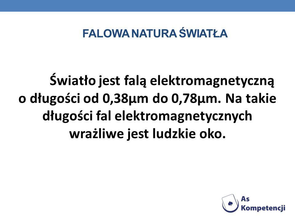 FALOWA NATURA ŚWIATŁA Światło jest falą elektromagnetyczną o długości od 0,38µm do 0,78µm. Na takie długości fal elektromagnetycznych wrażliwe jest lu