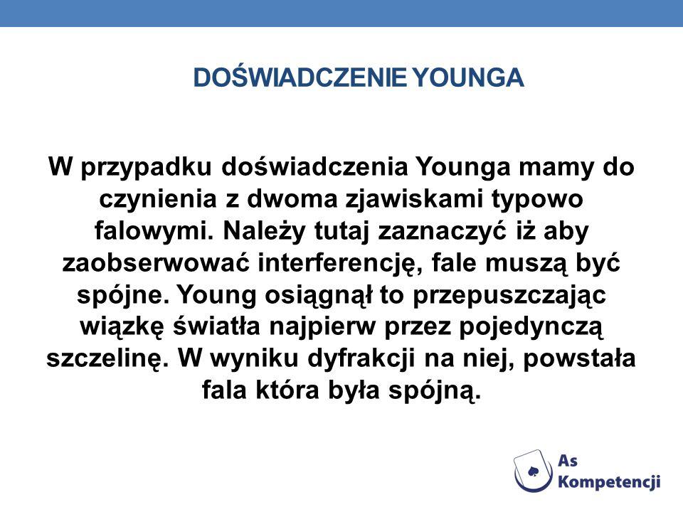 DOŚWIADCZENIE YOUNGA W przypadku doświadczenia Younga mamy do czynienia z dwoma zjawiskami typowo falowymi. Należy tutaj zaznaczyć iż aby zaobserwować