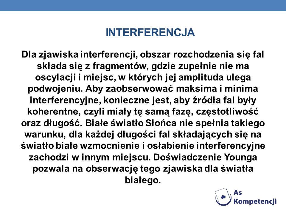 INTERFERENCJA Dla zjawiska interferencji, obszar rozchodzenia się fal składa się z fragmentów, gdzie zupełnie nie ma oscylacji i miejsc, w których jej