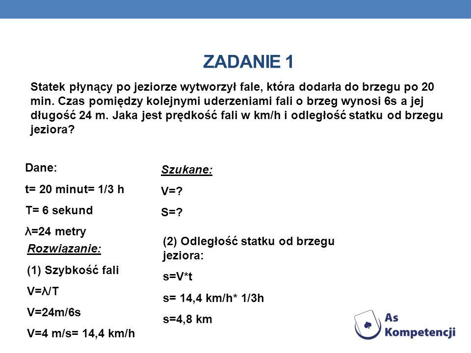 ZADANIE 1 Dane: t= 20 minut= 1/3 h T= 6 sekund λ=24 metry Statek płynący po jeziorze wytworzył fale, która dodarła do brzegu po 20 min. Czas pomiędzy