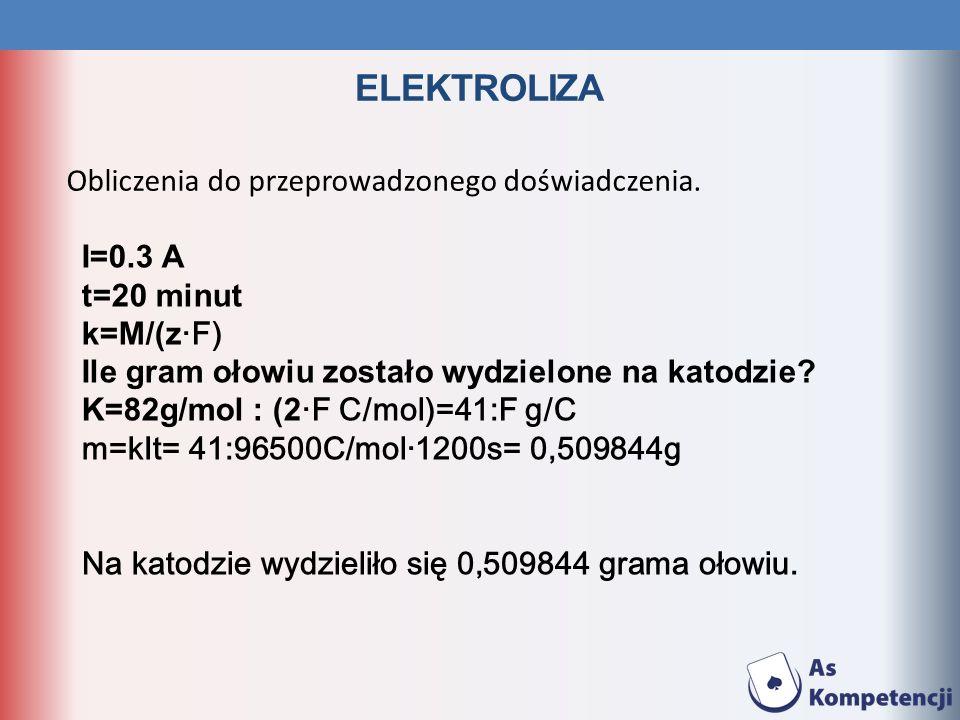ELEKTROLIZA I=0.3 A t=20 minut k=M/(z·F) Ile gram ołowiu zostało wydzielone na katodzie? K=82g/mol : (2·F C/mol)=41:F g/C m=kIt= 41:96500C/mol·1200s=