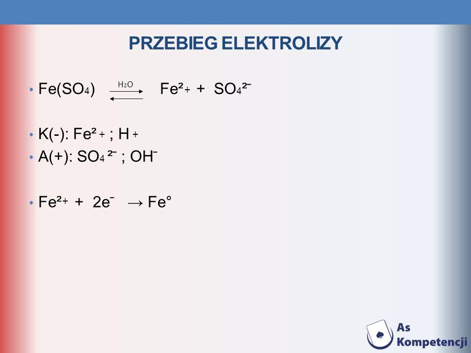 PRZEBIEG ELEKTROLIZY Fe(SO 4 ) Fe² + SO 4 ² ̄ K(-): Fe² ; H A(+): SO 4 ² ̄ ; OH ̄ Fe² + 2e ̄ Fe° + ++ + H2OH2O