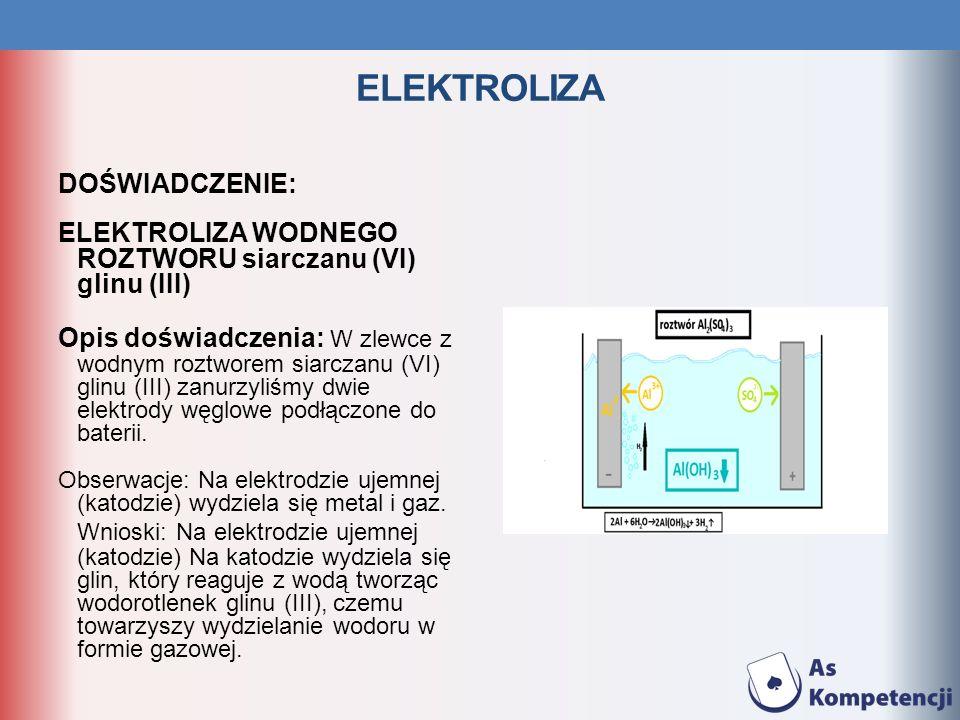 DOŚWIADCZENIE: ELEKTROLIZA WODNEGO ROZTWORU siarczanu (VI) glinu (III) Opis doświadczenia: W zlewce z wodnym roztworem siarczanu (VI) glinu (III) zanu