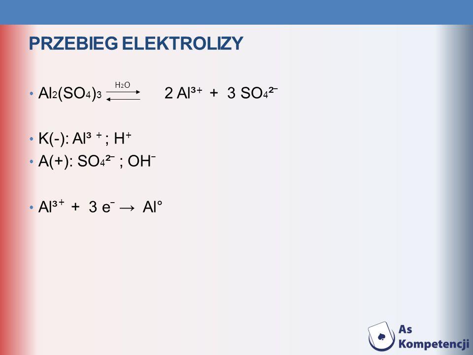 PRZEBIEG ELEKTROLIZY Al 2 (SO 4 ) 3 2 Al³ + 3 SO 4 ² ̄ K(-): Al³ ; H A(+): SO 4 ² ̄ ; OH ̄ Al³ + 3 e ̄ Al° + ++ + H2OH2O