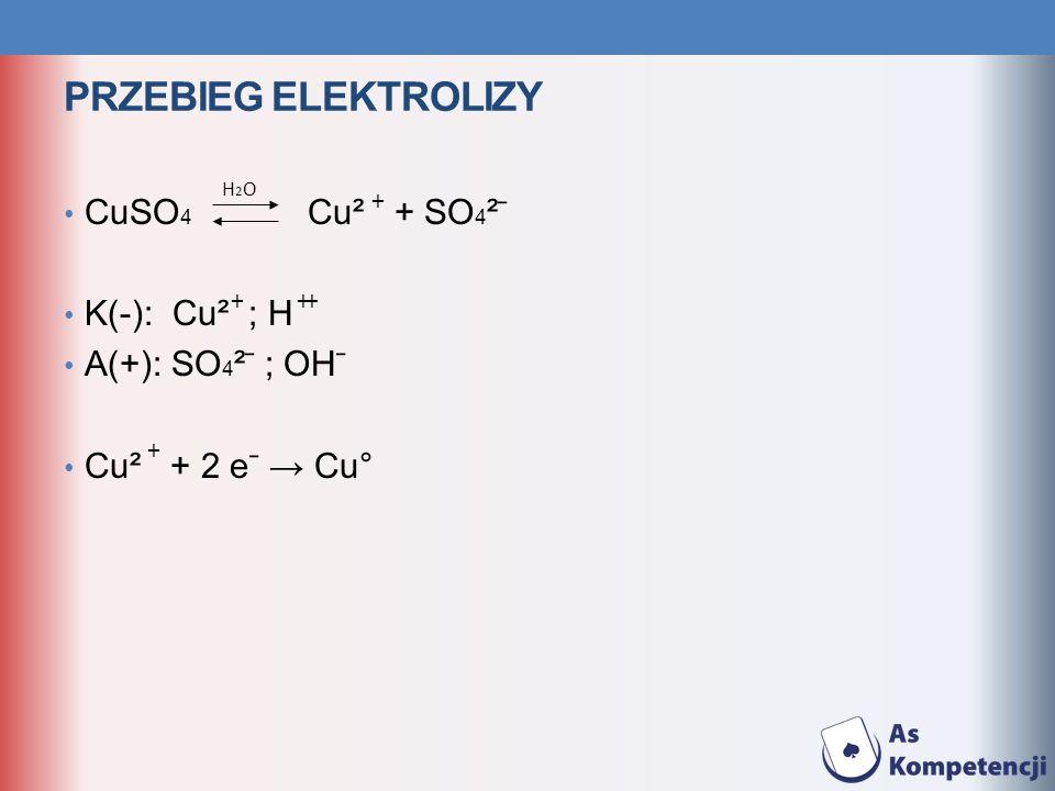 PRZEBIEG ELEKTROLIZY CuSO 4 Cu² + SO 4 ² ̄ K(-): Cu² ; H A(+): SO 4 ² ̄ ; OH ̄ Cu² + 2 e ̄ Cu° + +++ + H2OH2O