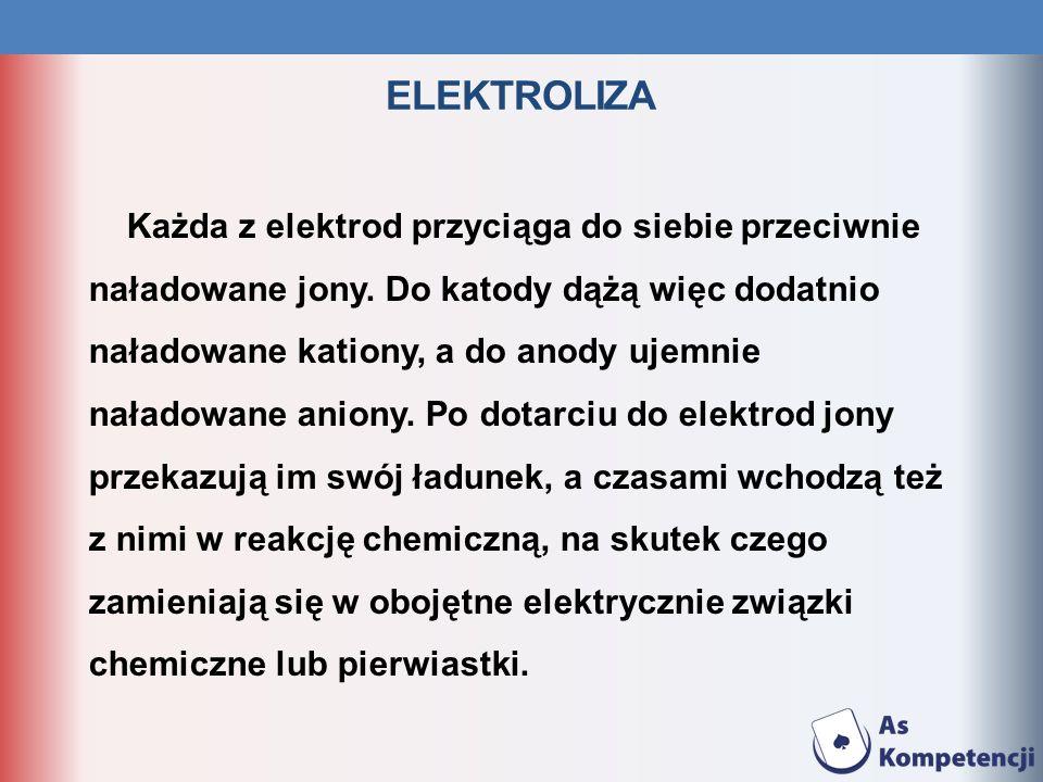 ELEKTROLIZA Powstające w ten sposób substancje zwykle albo osadzają się na elektrodach albo wydzielają się z układu w postaci gazu.
