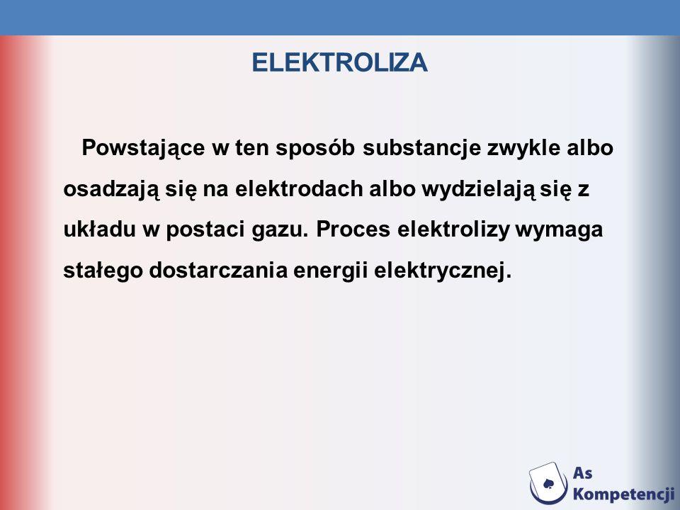 ELEKTROLIZA Powstające w ten sposób substancje zwykle albo osadzają się na elektrodach albo wydzielają się z układu w postaci gazu. Proces elektrolizy