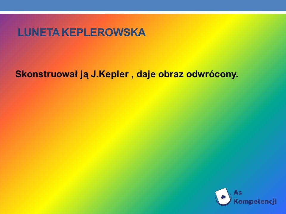 LUNETA KEPLEROWSKA Skonstruował ją J.Kepler, daje obraz odwrócony.