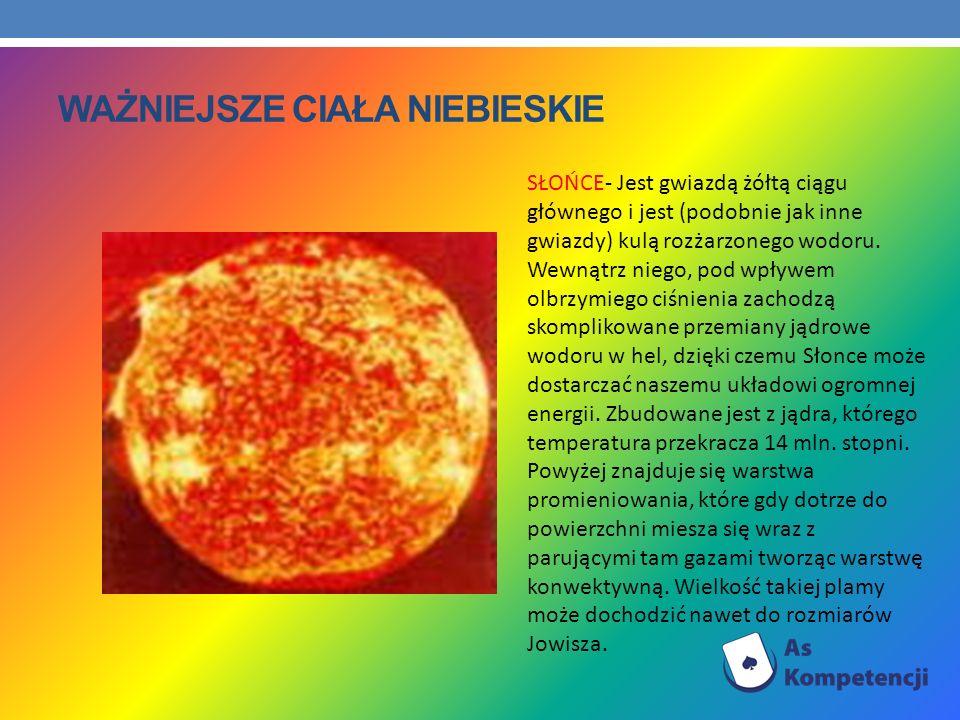 WAŻNIEJSZE CIAŁA NIEBIESKIE SŁOŃCE- Jest gwiazdą żółtą ciągu głównego i jest (podobnie jak inne gwiazdy) kulą rozżarzonego wodoru. Wewnątrz niego, pod