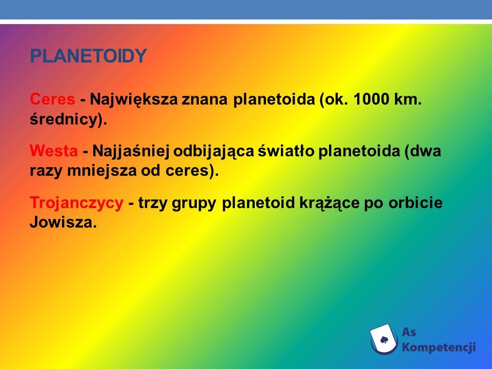 PLANETOIDY Ceres - Największa znana planetoida (ok. 1000 km. średnicy). Westa - Najjaśniej odbijająca światło planetoida (dwa razy mniejsza od ceres).