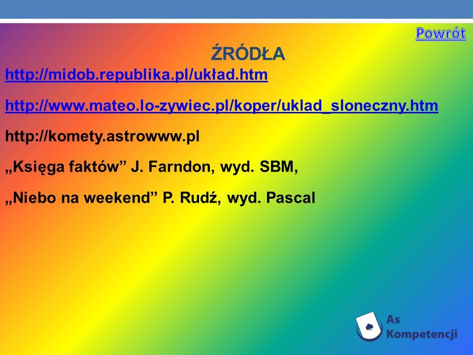 ŹRÓDŁA http://midob.republika.pl/układ.htm http://www.mateo.lo-zywiec.pl/koper/uklad_sloneczny.htm http://komety.astrowww.pl Księga faktów J. Farndon,