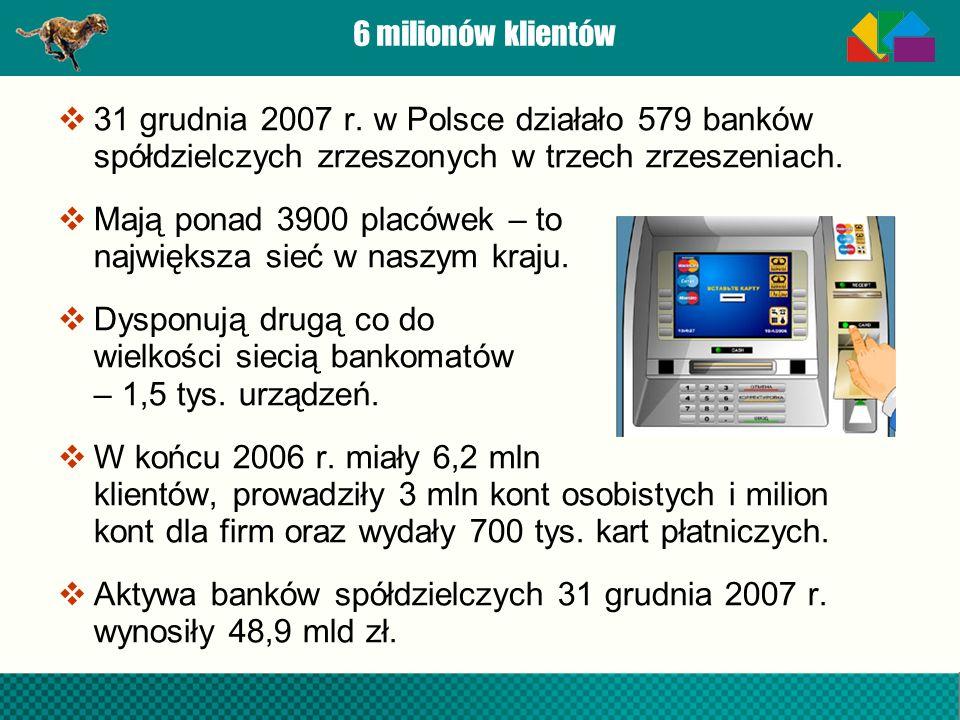 6 milionów klientów 31 grudnia 2007 r. w Polsce działało 579 banków spółdzielczych zrzeszonych w trzech zrzeszeniach. Mają ponad 3900 placówek – to na