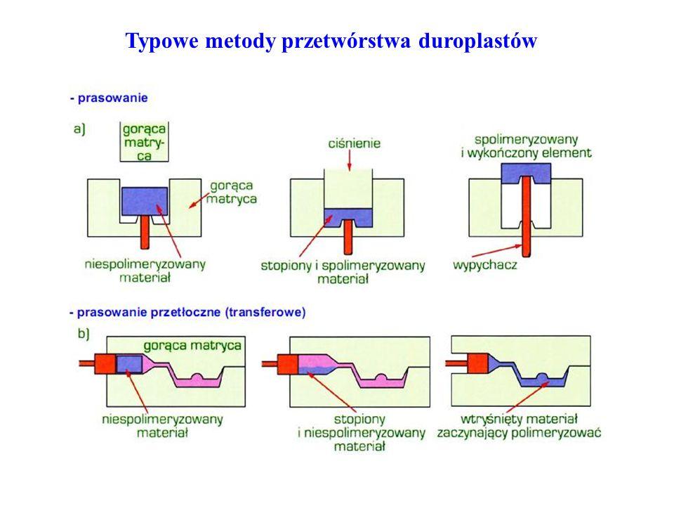 Typowe metody przetwórstwa duroplastów
