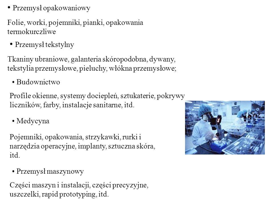 Struktura zużycia tw.sztucznych na świecie (2007) Procentowy udział tw.