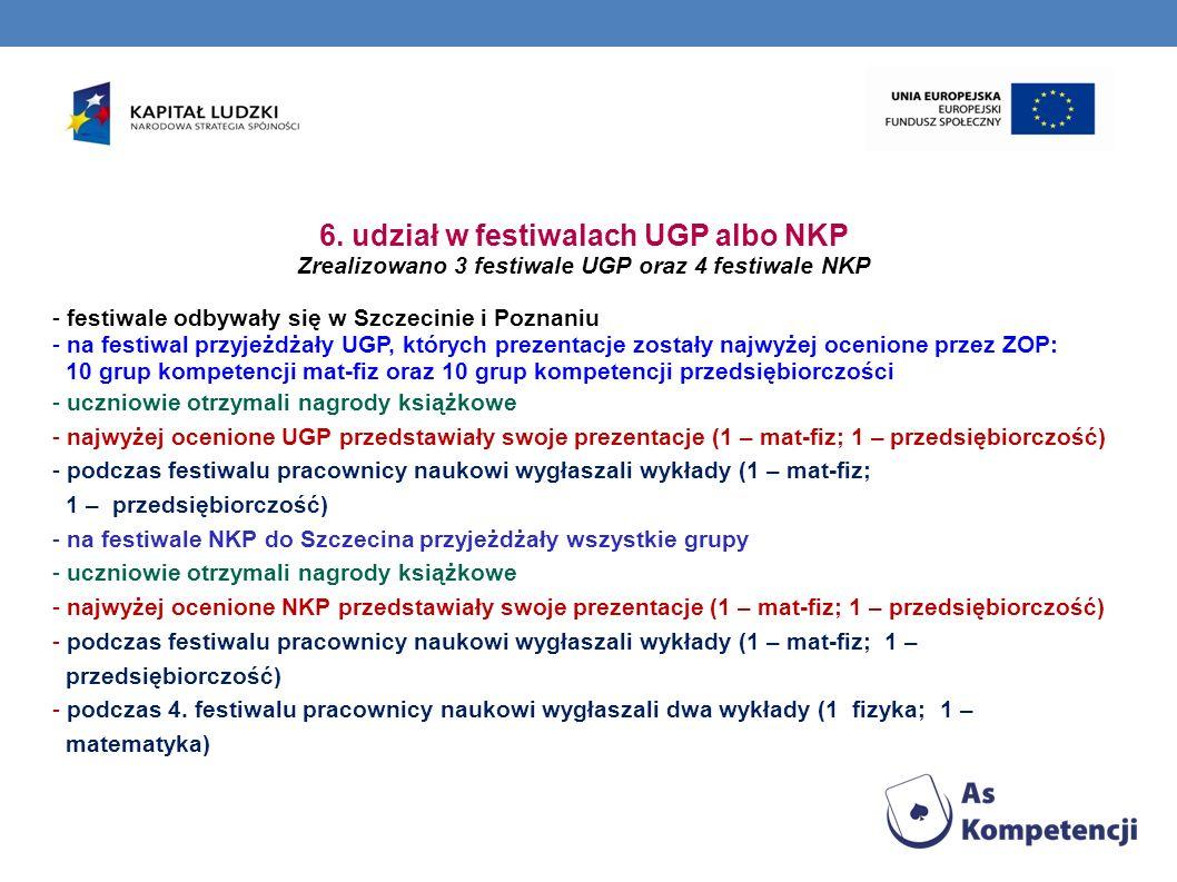 6. udział w festiwalach UGP albo NKP Zrealizowano 3 festiwale UGP oraz 4 festiwale NKP - festiwale odbywały się w Szczecinie i Poznaniu - na festiwal