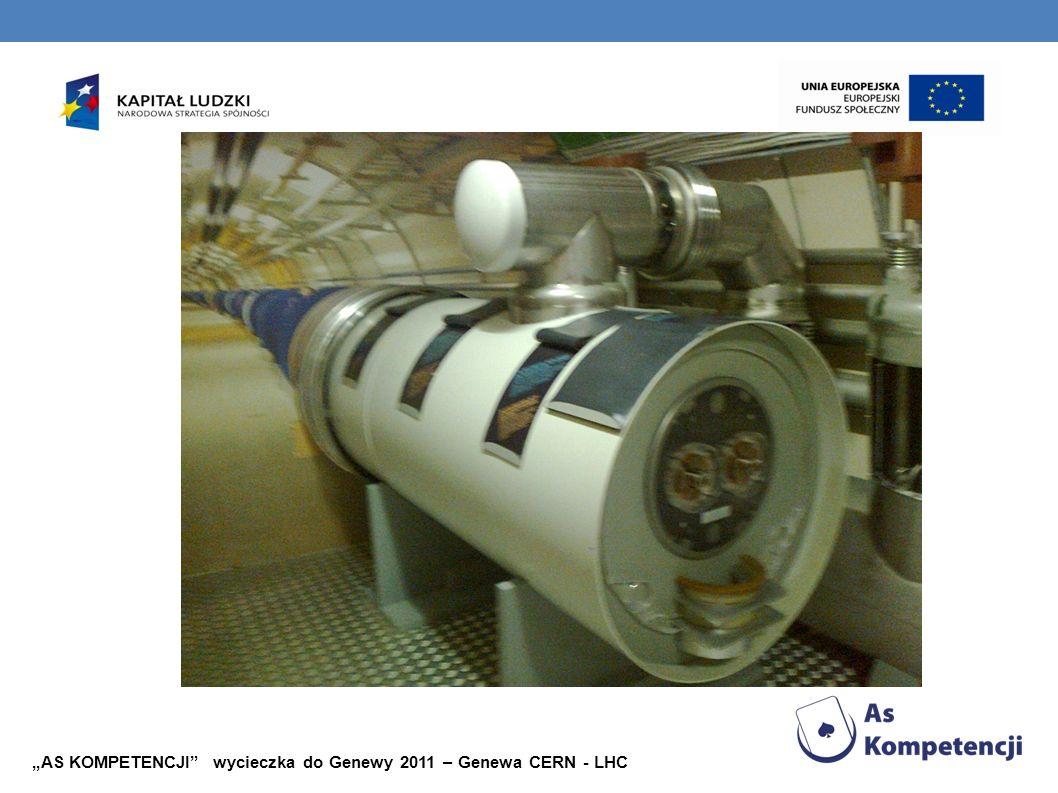 AS KOMPETENCJI wycieczka do Genewy 2011 – Genewa CERN - LHC