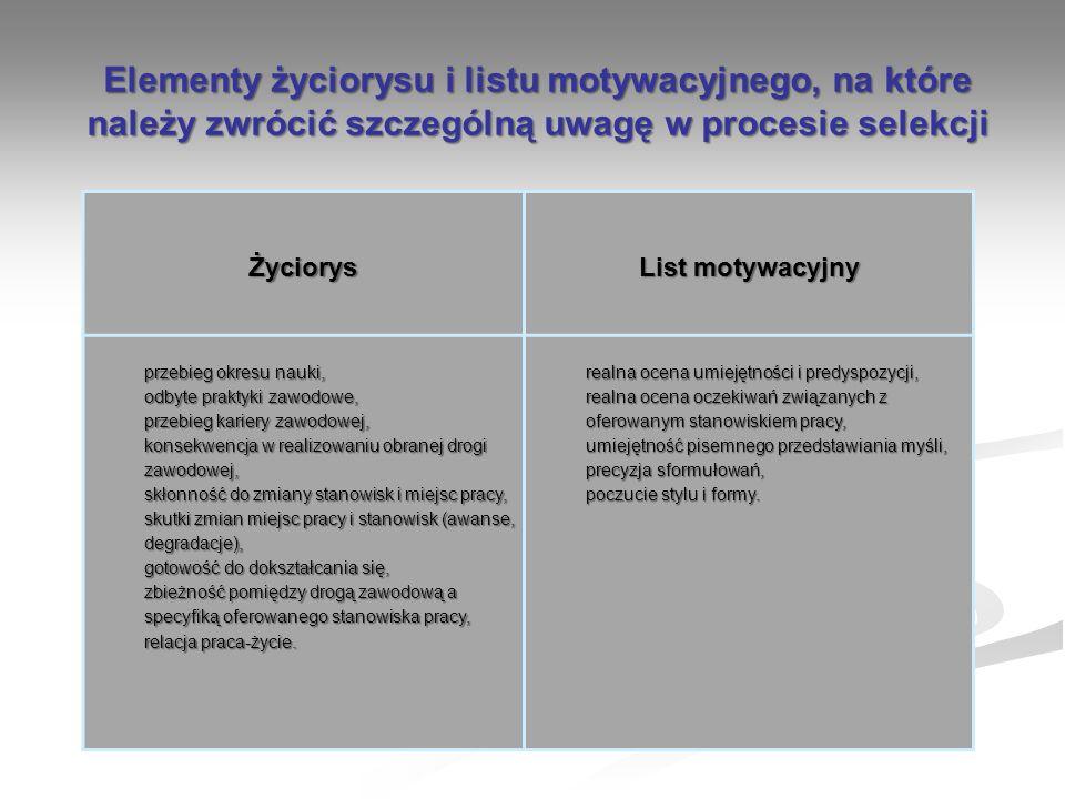 Elementy życiorysu i listu motywacyjnego, na które należy zwrócić szczególną uwagę w procesie selekcji Życiorys List motywacyjny przebieg okresu nauki