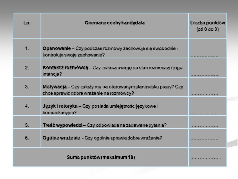 Lp. Oceniane cechy kandydata Liczba punktów (od 0 do 3) 1. Opanowanie – Czy podczas rozmowy zachowuje się swobodnie i kontroluje swoje zachowanie? ………