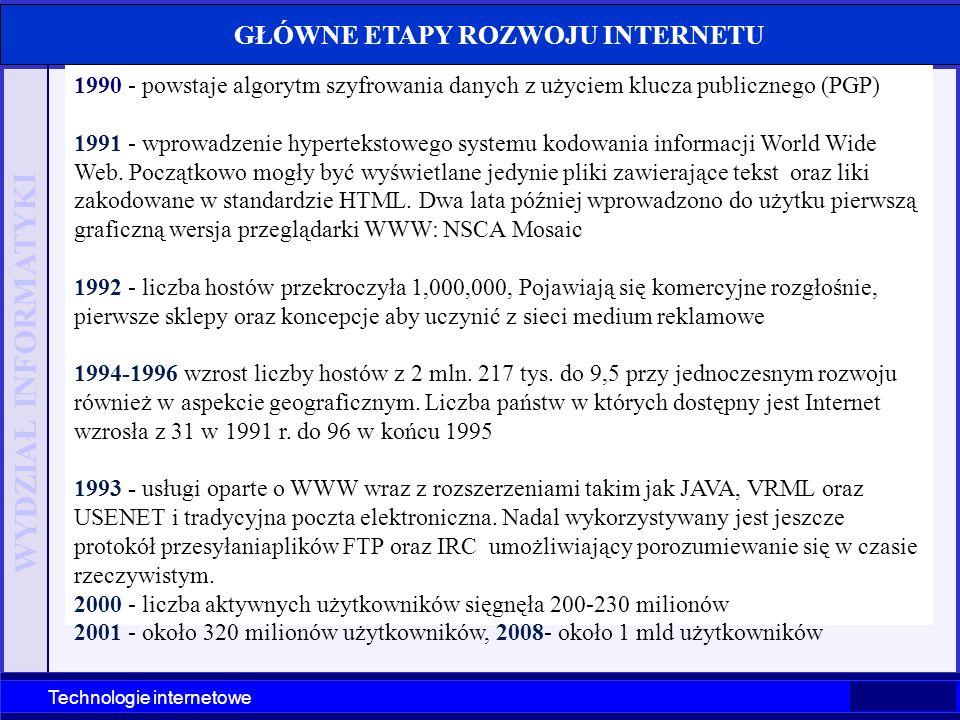 WYDZIAŁ INFORMATYKI Technologie internetowe 1990 - powstaje algorytm szyfrowania danych z użyciem klucza publicznego (PGP) 1991 - wprowadzenie hyperte