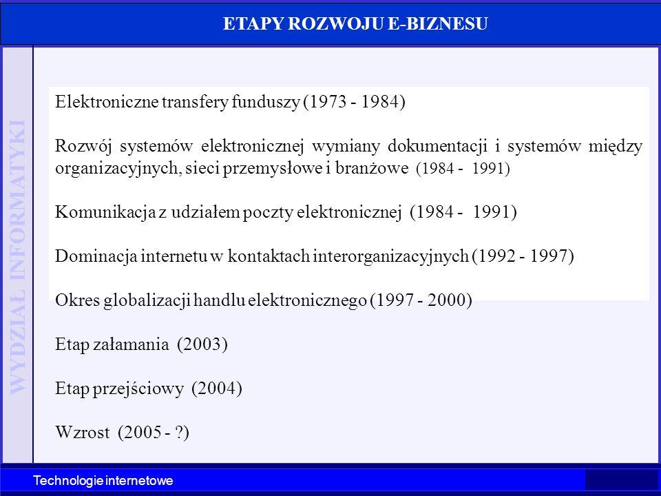 WYDZIAŁ INFORMATYKI Technologie internetowe Elektroniczne transfery funduszy (1973 - 1984) Rozwój systemów elektronicznej wymiany dokumentacji i syste