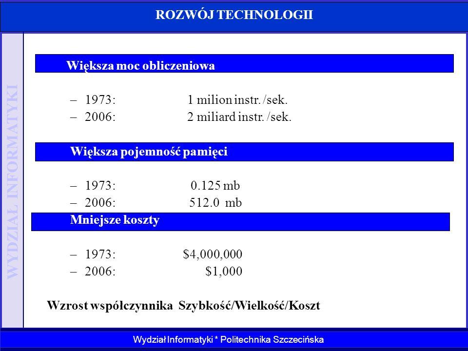 WYDZIAŁ INFORMATYKI Wydział Informatyki * Politechnika Szczecińska ROZWÓJ TECHNOLOGII Większa moc obliczeniowa –1973:1 milion instr. /sek. –2006: 2 mi