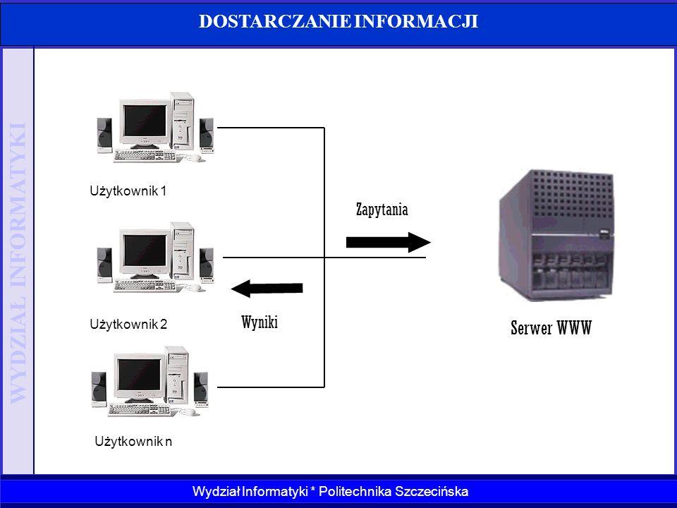 WYDZIAŁ INFORMATYKI Wydział Informatyki * Politechnika Szczecińska DOSTARCZANIE INFORMACJI Użytkownik 1 Serwer WWW Zapytania Wyniki Użytkownik 2 Użytk
