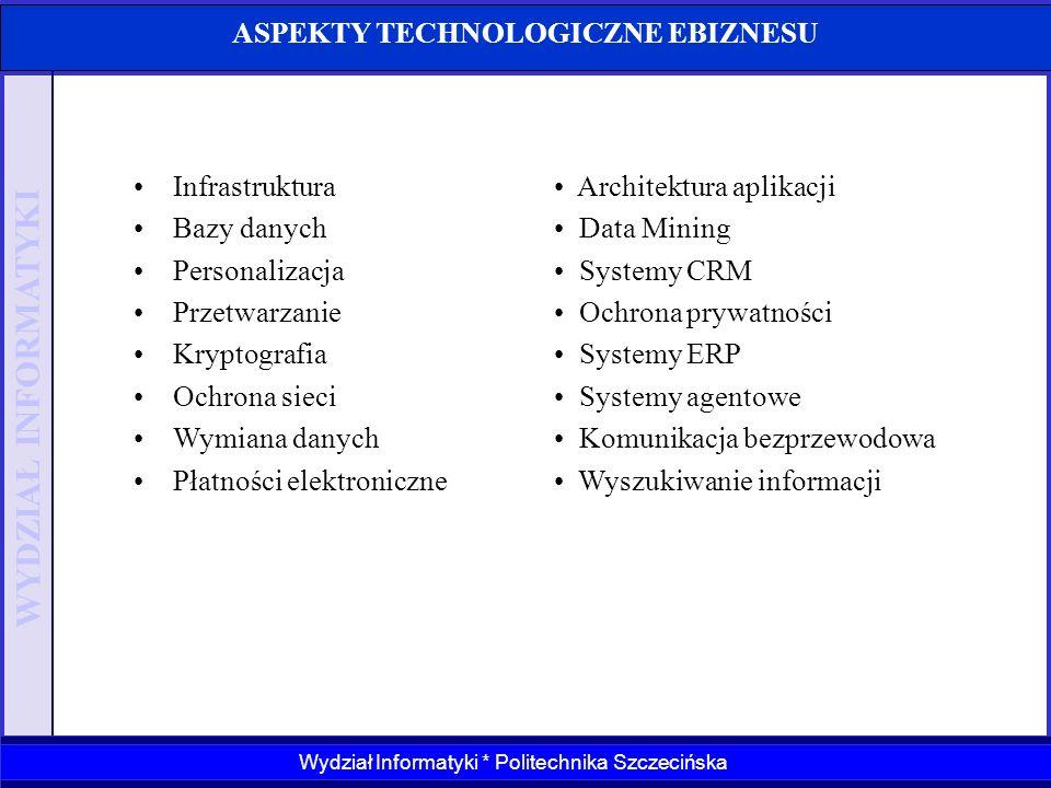 WYDZIAŁ INFORMATYKI Wydział Informatyki * Politechnika Szczecińska ASPEKTY TECHNOLOGICZNE EBIZNESU Infrastruktura Architektura aplikacji Bazy danych D