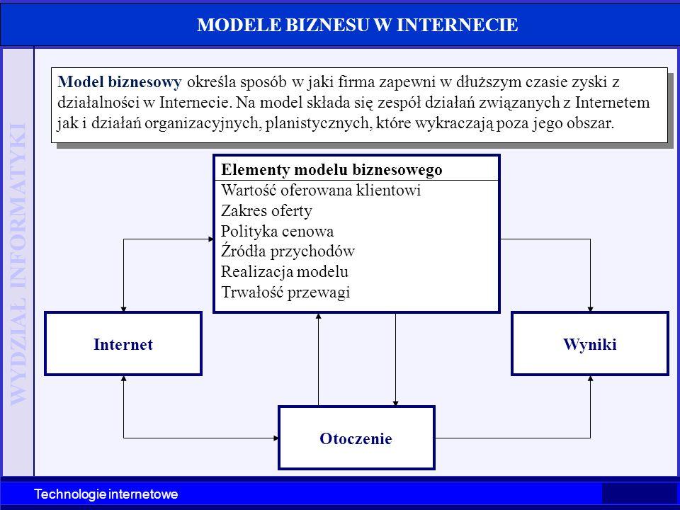 WYDZIAŁ INFORMATYKI Technologie internetowe MODELE BIZNESU W INTERNECIE Model biznesowy określa sposób w jaki firma zapewni w dłuższym czasie zyski z