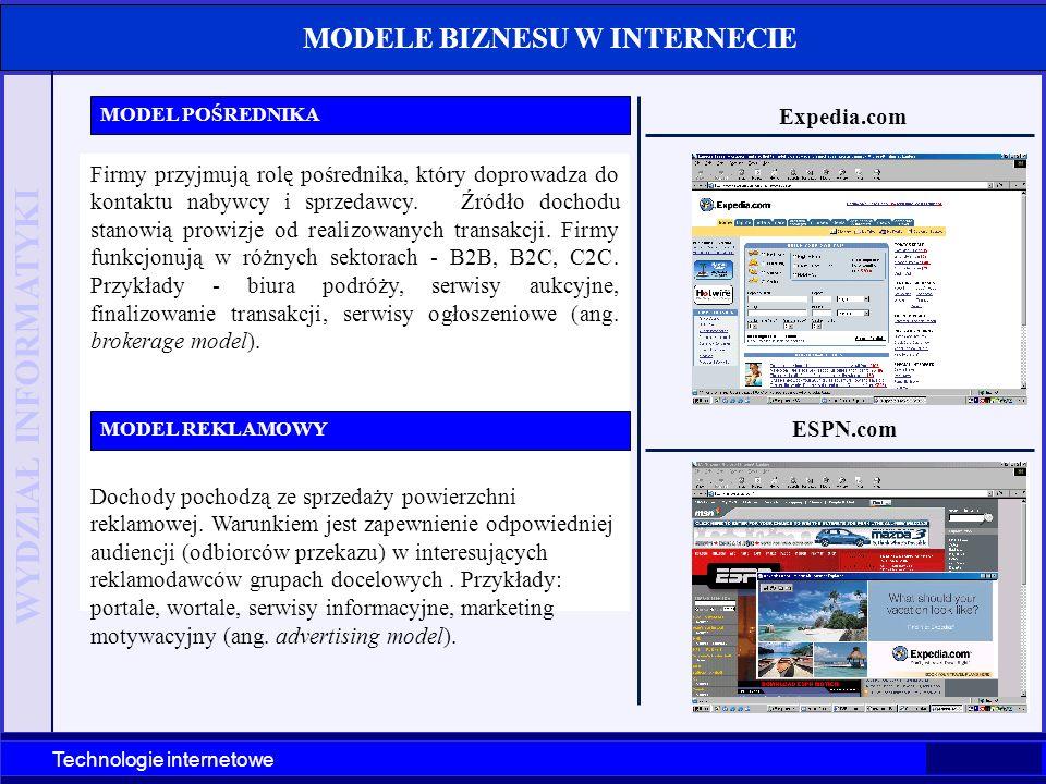 WYDZIAŁ INFORMATYKI Technologie internetowe Firmy przyjmują rolę pośrednika, który doprowadza do kontaktu nabywcy i sprzedawcy. Źródło dochodu stanowi