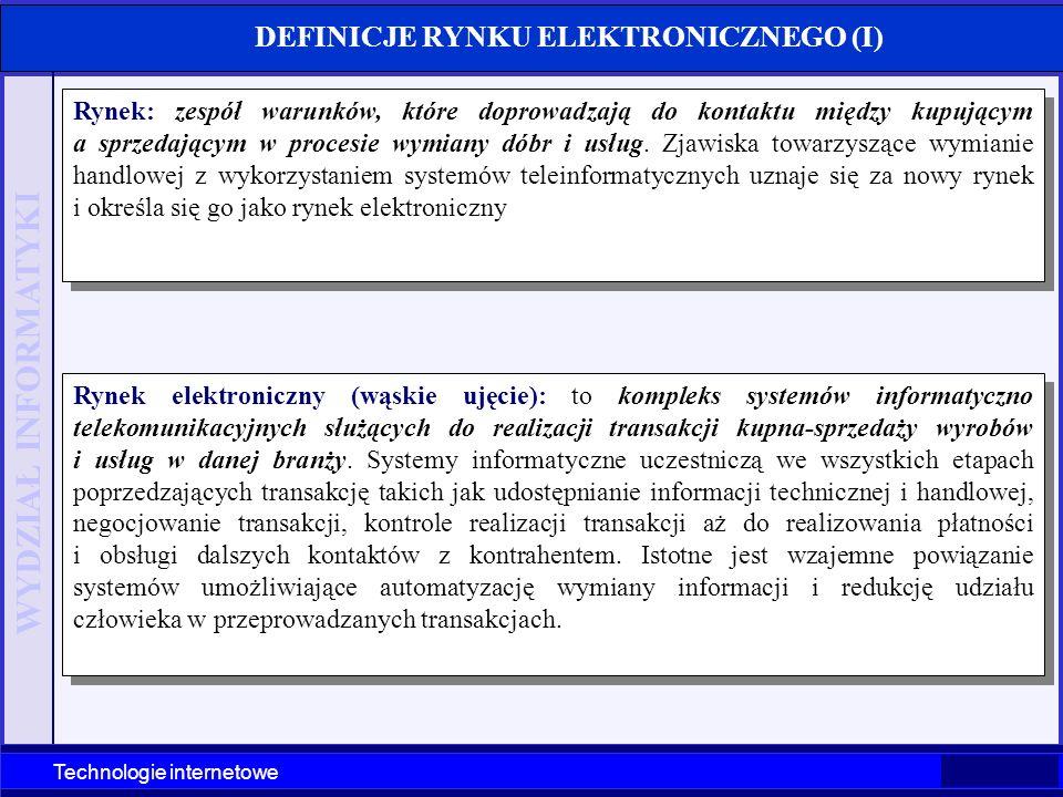 WYDZIAŁ INFORMATYKI Technologie internetowe DEFINICJE RYNKU ELEKTRONICZNEGO (I) Rynek: zespół warunków, które doprowadzają do kontaktu między kupujący
