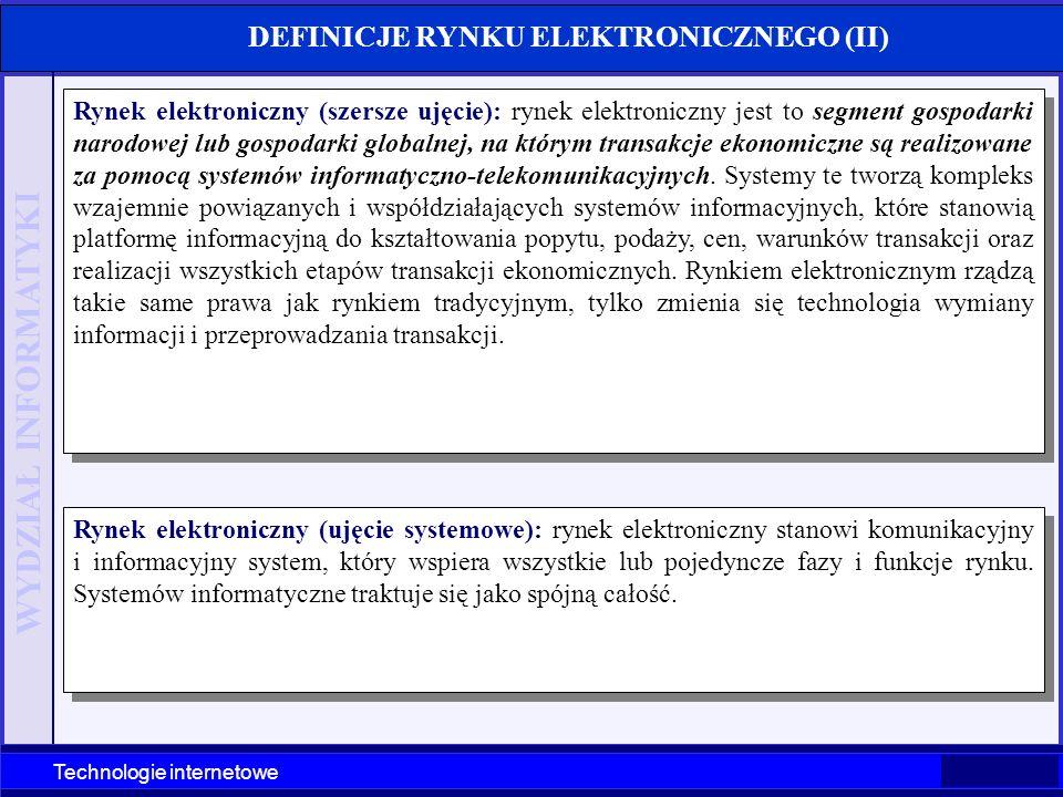 WYDZIAŁ INFORMATYKI Technologie internetowe Rynek elektroniczny (szersze ujęcie): rynek elektroniczny jest to segment gospodarki narodowej lub gospoda