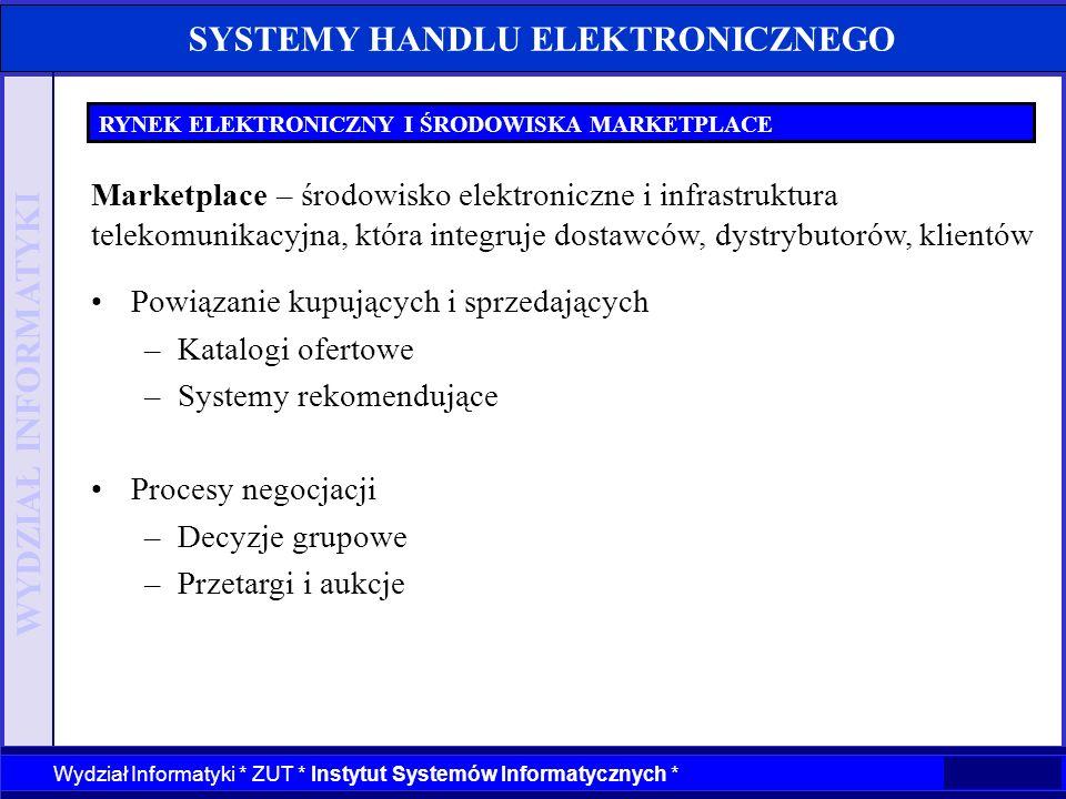 WYDZIAŁ INFORMATYKI Wydział Informatyki * ZUT * Instytut Systemów Informatycznych * SYSTEMY HANDLU ELEKTRONICZNEGO RYNEK ELEKTRONICZNY I ŚRODOWISKA MA