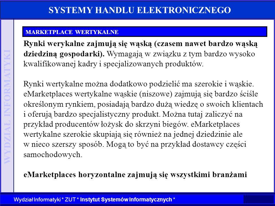 WYDZIAŁ INFORMATYKI Wydział Informatyki * ZUT * Instytut Systemów Informatycznych * SYSTEMY HANDLU ELEKTRONICZNEGO MARKETPLACE WERTYKALNE Rynki weryka