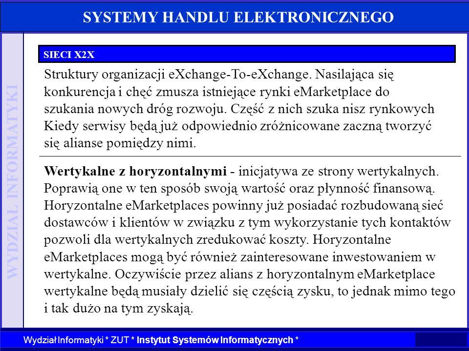 WYDZIAŁ INFORMATYKI Wydział Informatyki * ZUT * Instytut Systemów Informatycznych * SYSTEMY HANDLU ELEKTRONICZNEGO SIECI X2X Struktury organizacji eXc