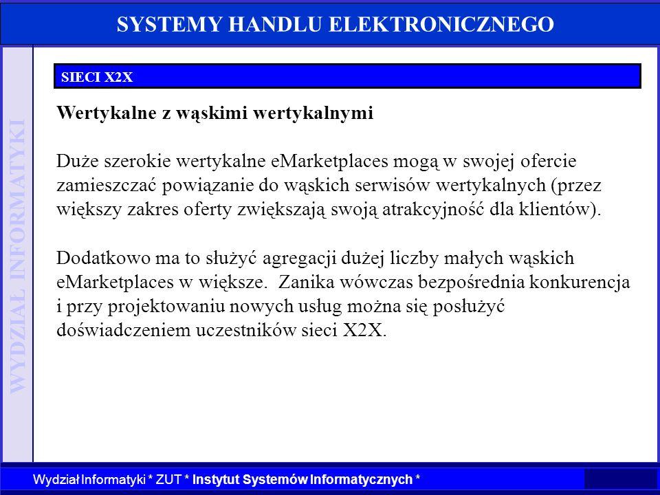 WYDZIAŁ INFORMATYKI Wydział Informatyki * ZUT * Instytut Systemów Informatycznych * SYSTEMY HANDLU ELEKTRONICZNEGO SIECI X2X Wertykalne z wąskimi wert