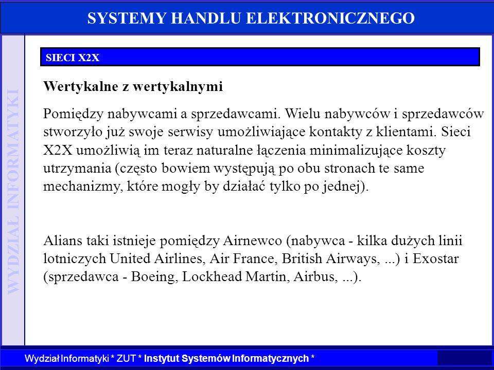 WYDZIAŁ INFORMATYKI Wydział Informatyki * ZUT * Instytut Systemów Informatycznych * SYSTEMY HANDLU ELEKTRONICZNEGO SIECI X2X Wertykalne z wertykalnymi