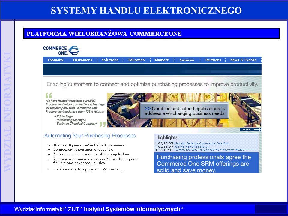 WYDZIAŁ INFORMATYKI Wydział Informatyki * ZUT * Instytut Systemów Informatycznych * SYSTEMY HANDLU ELEKTRONICZNEGO PLATFORMA WIELOBRANŻOWA COMMERCEONE