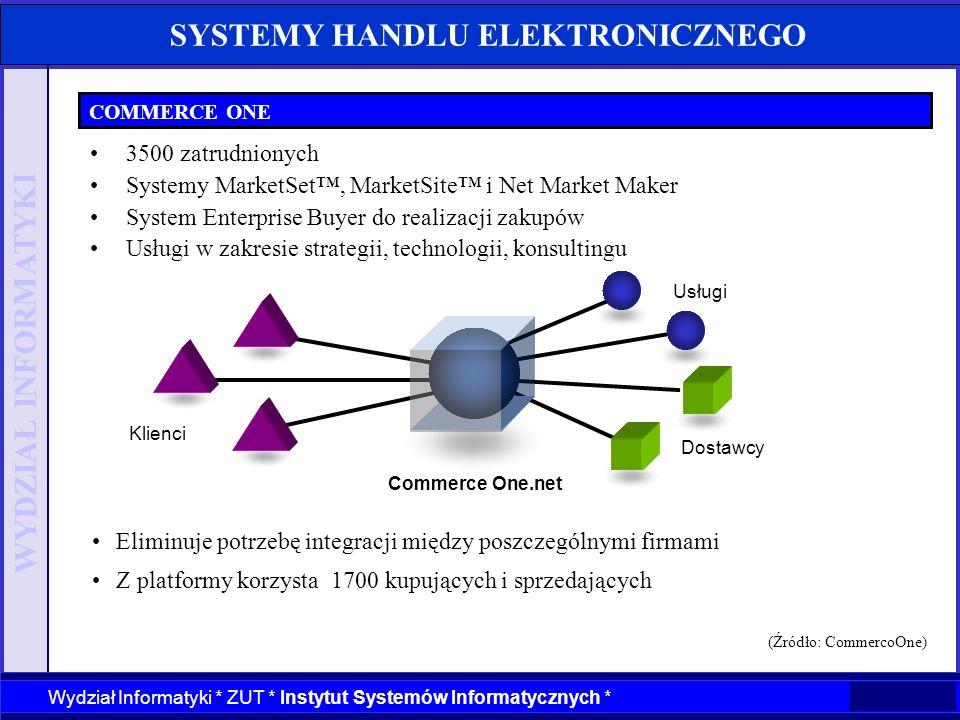 WYDZIAŁ INFORMATYKI Wydział Informatyki * ZUT * Instytut Systemów Informatycznych * SYSTEMY HANDLU ELEKTRONICZNEGO COMMERCE ONE 3500 zatrudnionych Sys