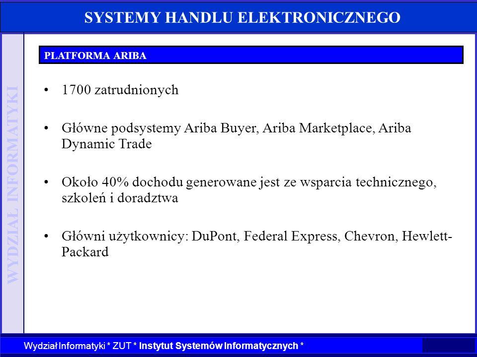 WYDZIAŁ INFORMATYKI Wydział Informatyki * ZUT * Instytut Systemów Informatycznych * SYSTEMY HANDLU ELEKTRONICZNEGO PLATFORMA ARIBA 1700 zatrudnionych