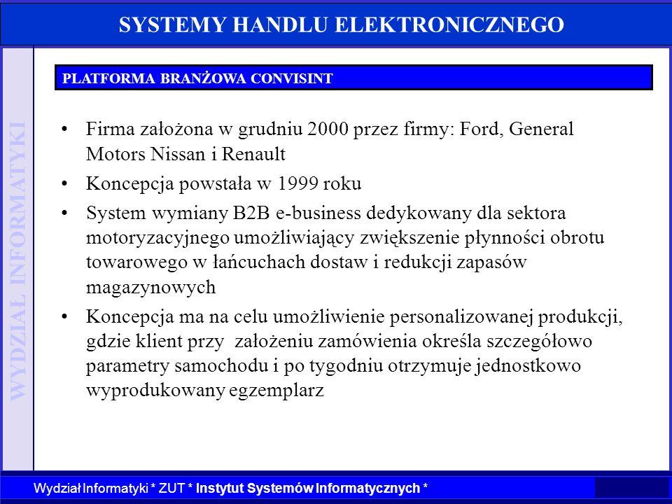 WYDZIAŁ INFORMATYKI Wydział Informatyki * ZUT * Instytut Systemów Informatycznych * SYSTEMY HANDLU ELEKTRONICZNEGO PLATFORMA BRANŻOWA CONVISINT Firma