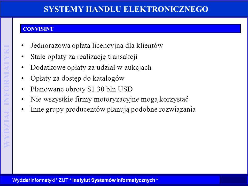 WYDZIAŁ INFORMATYKI Wydział Informatyki * ZUT * Instytut Systemów Informatycznych * SYSTEMY HANDLU ELEKTRONICZNEGO CONVISINT Jednorazowa opłata licenc