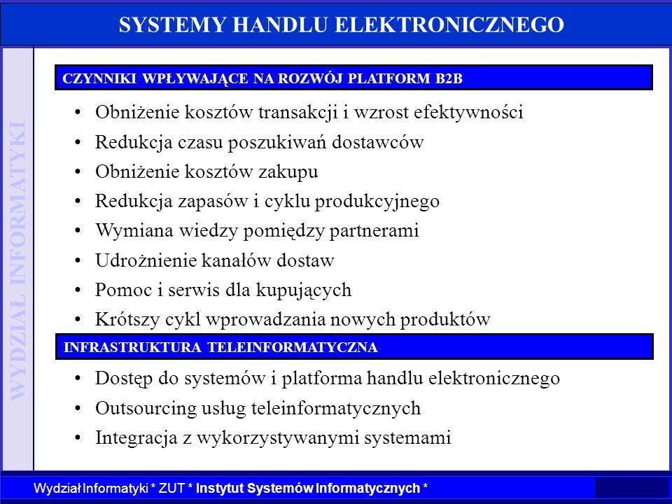 WYDZIAŁ INFORMATYKI Wydział Informatyki * ZUT * Instytut Systemów Informatycznych * SYSTEMY HANDLU ELEKTRONICZNEGO CZYNNIKI WPŁYWAJĄCE NA ROZWÓJ PLATF