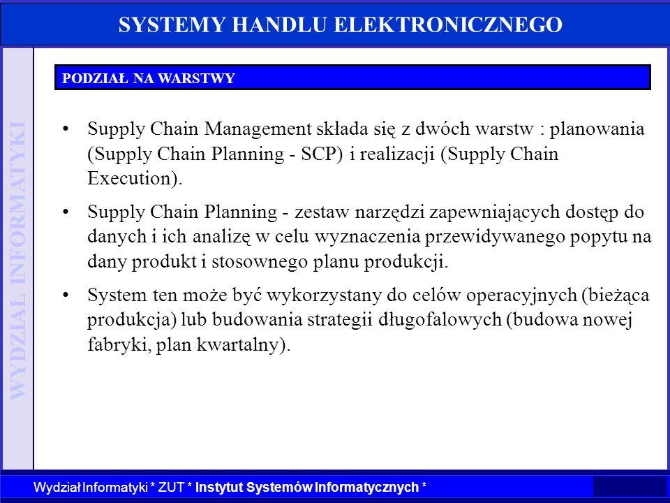 WYDZIAŁ INFORMATYKI Wydział Informatyki * ZUT * Instytut Systemów Informatycznych * SYSTEMY HANDLU ELEKTRONICZNEGO PODZIAŁ NA WARSTWY Supply Chain Man