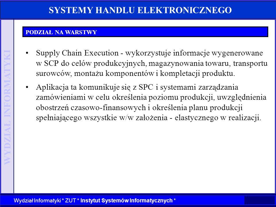 WYDZIAŁ INFORMATYKI Wydział Informatyki * ZUT * Instytut Systemów Informatycznych * SYSTEMY HANDLU ELEKTRONICZNEGO PODZIAŁ NA WARSTWY Supply Chain Exe