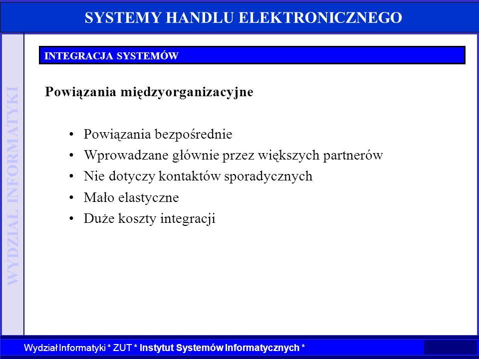 WYDZIAŁ INFORMATYKI Wydział Informatyki * ZUT * Instytut Systemów Informatycznych * SYSTEMY HANDLU ELEKTRONICZNEGO INTEGRACJA SYSTEMÓW Powiązania międ