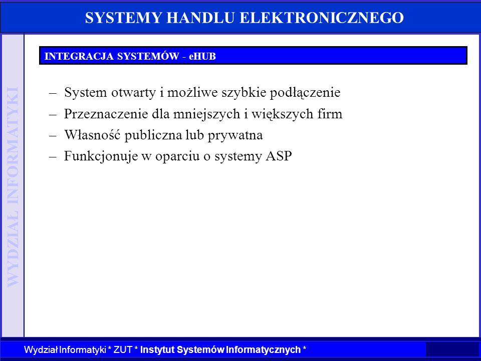 WYDZIAŁ INFORMATYKI Wydział Informatyki * ZUT * Instytut Systemów Informatycznych * SYSTEMY HANDLU ELEKTRONICZNEGO INTEGRACJA SYSTEMÓW - eHUB –System