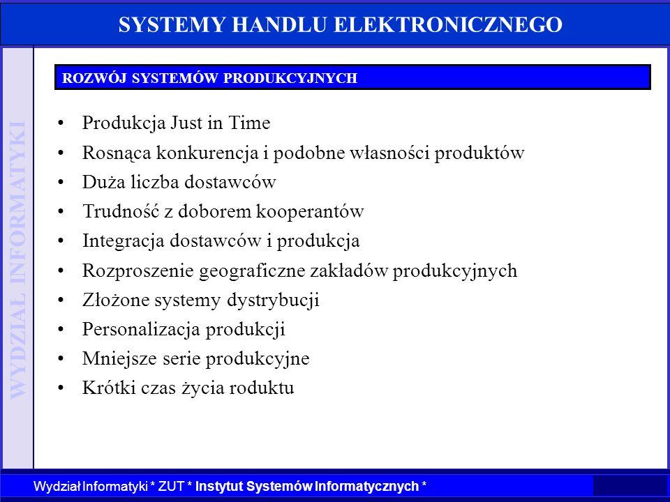 WYDZIAŁ INFORMATYKI Wydział Informatyki * ZUT * Instytut Systemów Informatycznych * SYSTEMY HANDLU ELEKTRONICZNEGO ROZWÓJ SYSTEMÓW PRODUKCYJNYCH Produ