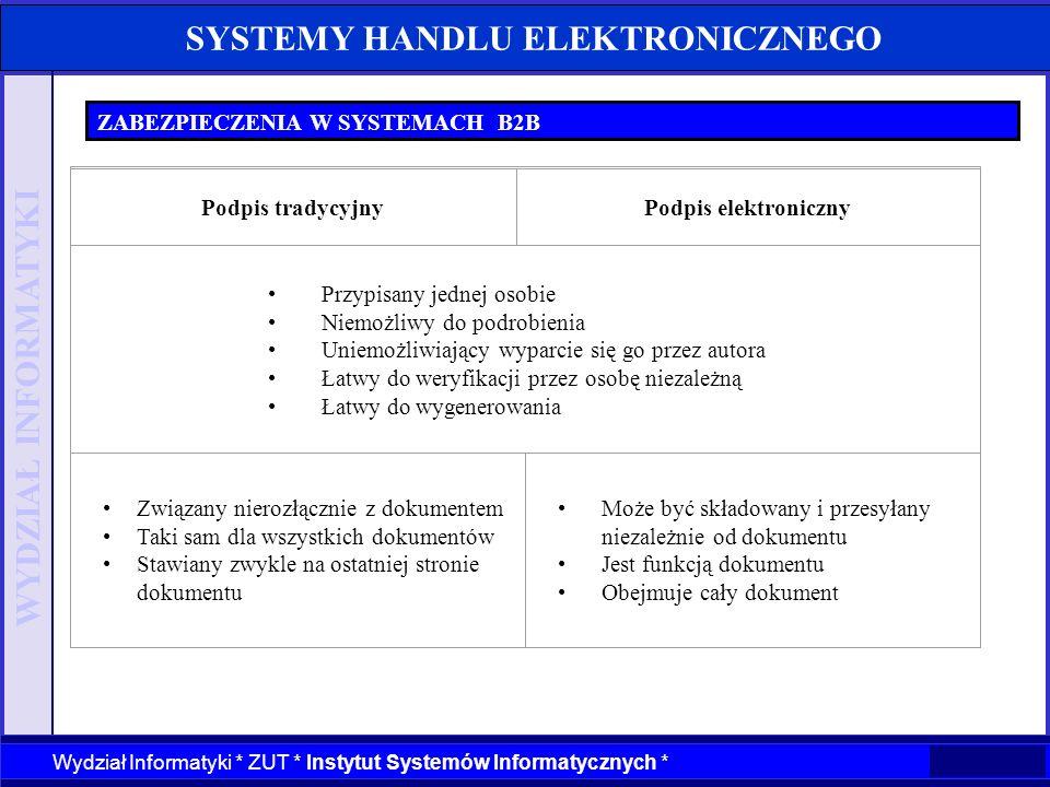 WYDZIAŁ INFORMATYKI Wydział Informatyki * ZUT * Instytut Systemów Informatycznych * SYSTEMY HANDLU ELEKTRONICZNEGO ZABEZPIECZENIA W SYSTEMACH B2B Podp
