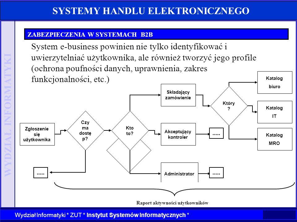 WYDZIAŁ INFORMATYKI Wydział Informatyki * ZUT * Instytut Systemów Informatycznych * SYSTEMY HANDLU ELEKTRONICZNEGO ZABEZPIECZENIA W SYSTEMACH B2B Syst