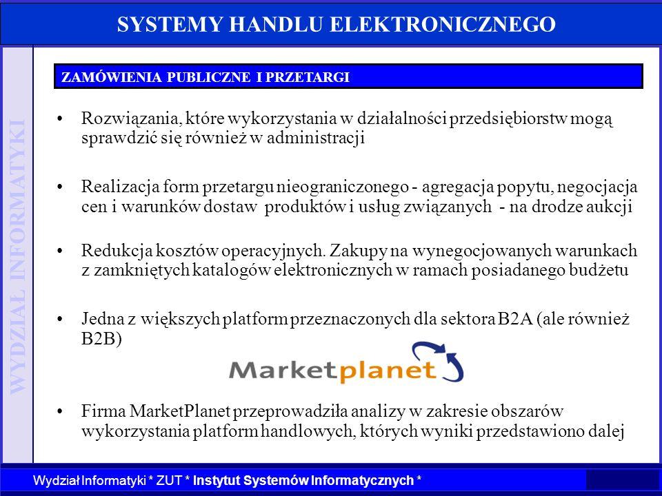 WYDZIAŁ INFORMATYKI Wydział Informatyki * ZUT * Instytut Systemów Informatycznych * SYSTEMY HANDLU ELEKTRONICZNEGO ZAMÓWIENIA PUBLICZNE I PRZETARGI Ro